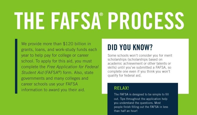 Fafsa 1