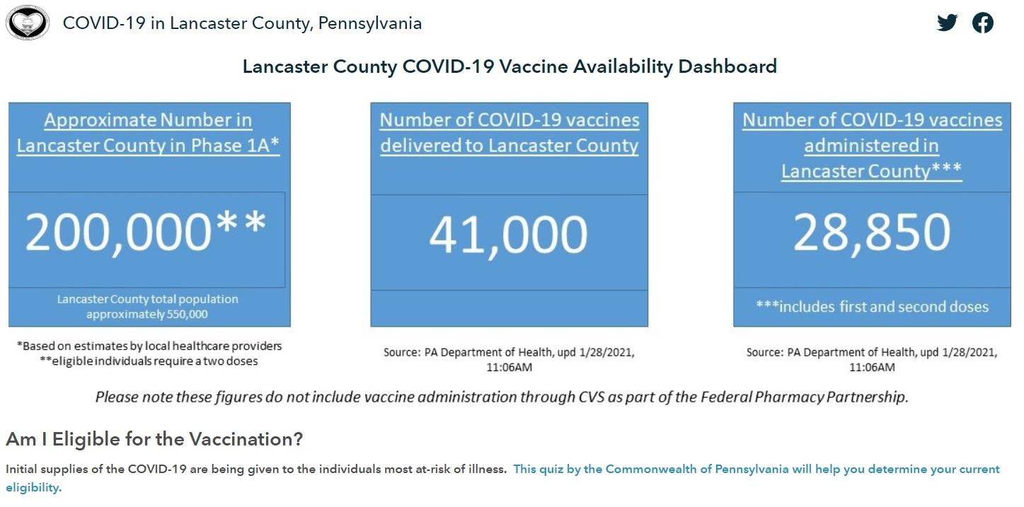 (Source: VaccinateLancaster.org)