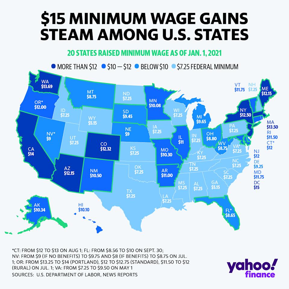 (Source: Yahoo Finance)