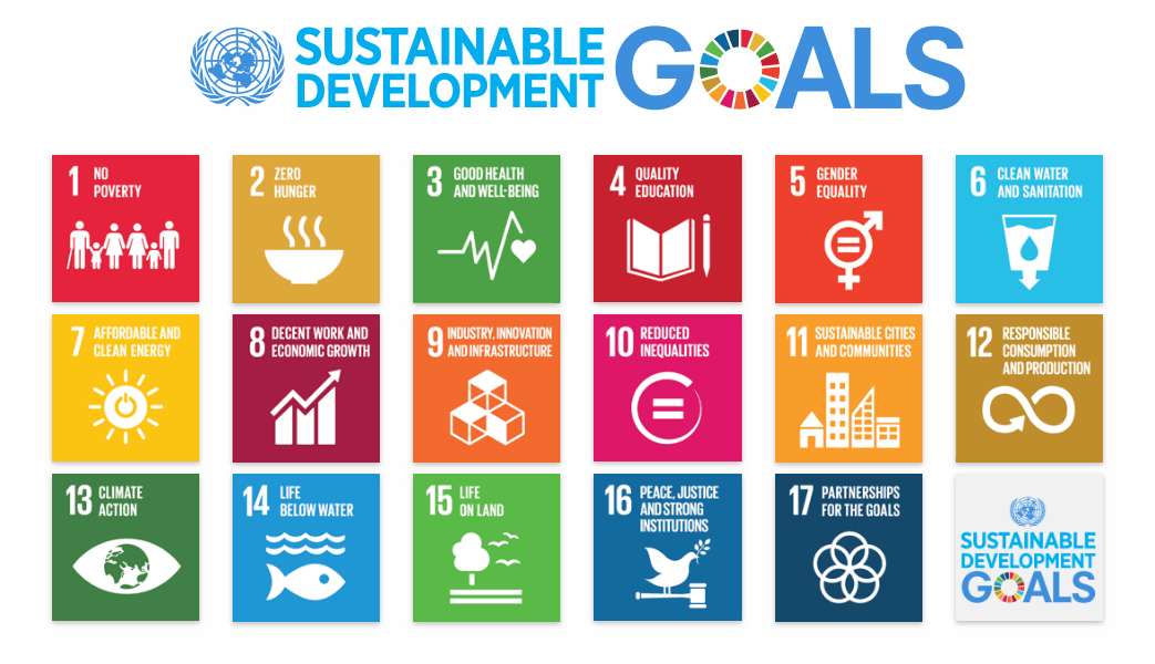 The United Nation's 17 Sustainable Development Goals. Click to enlarge.