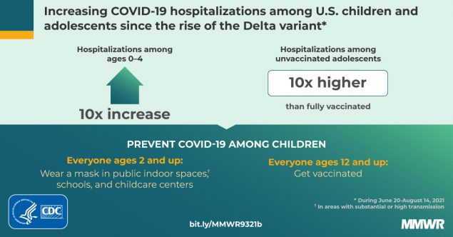 New studies offer insight into child, teen Covid-19 risks