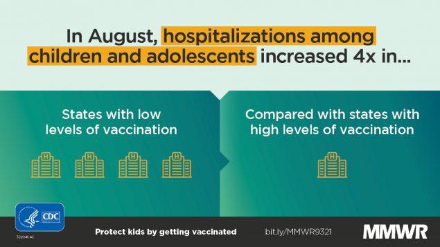 (Source: CDC.gov)